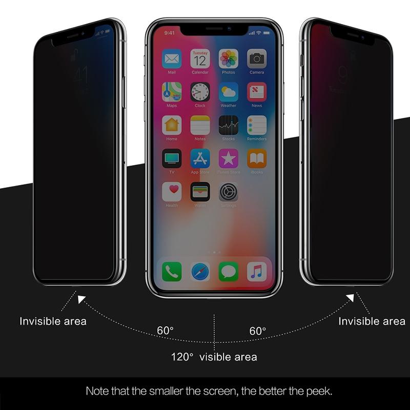 iPhone XS MAX Anti-Dust Privacy EKRAN KORUYUCU ( Hayalet Cam )